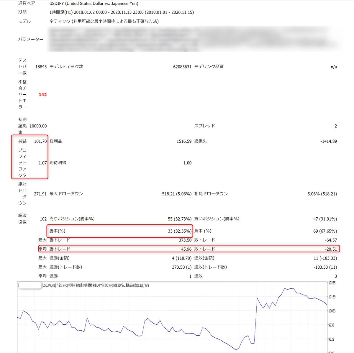 K_SwingTrading_Tool:2018~2020年のバックテスト結果・USDJPY