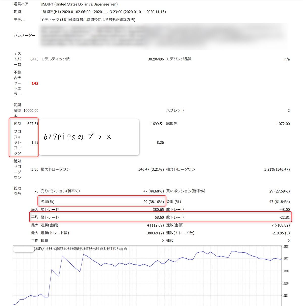 K_SwingTrading_Tool:2020年のバックテスト結果・USDJPY(627pips)