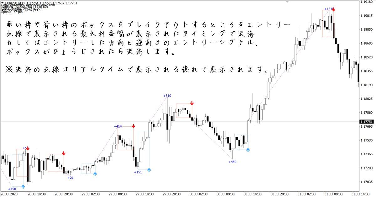 k_breakout_tradingチャート画像