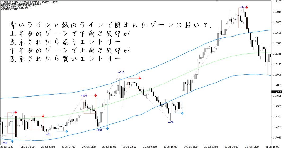 k_breakout_trading+k_channel_line