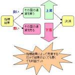 FX経済指標トレードツール作成マニュアル【検証とレビュー】評価・・☆