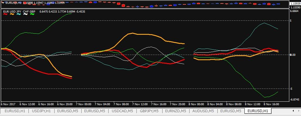 【Ku-Chart】10億円トレーダーの収益が格段に向上したKu-Chartの使い方と評価