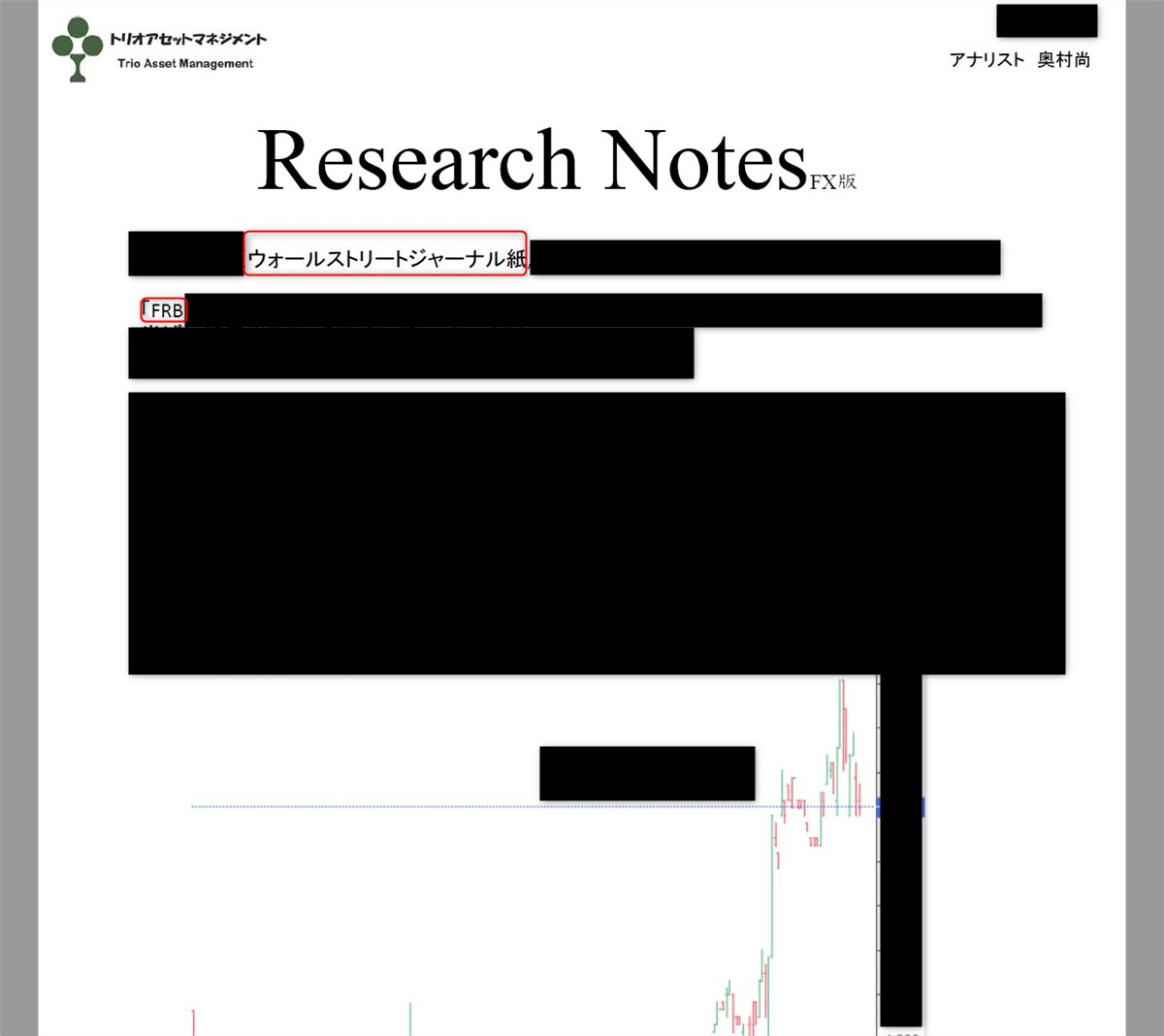 魔術師 奥村部屋:FX分析レポート