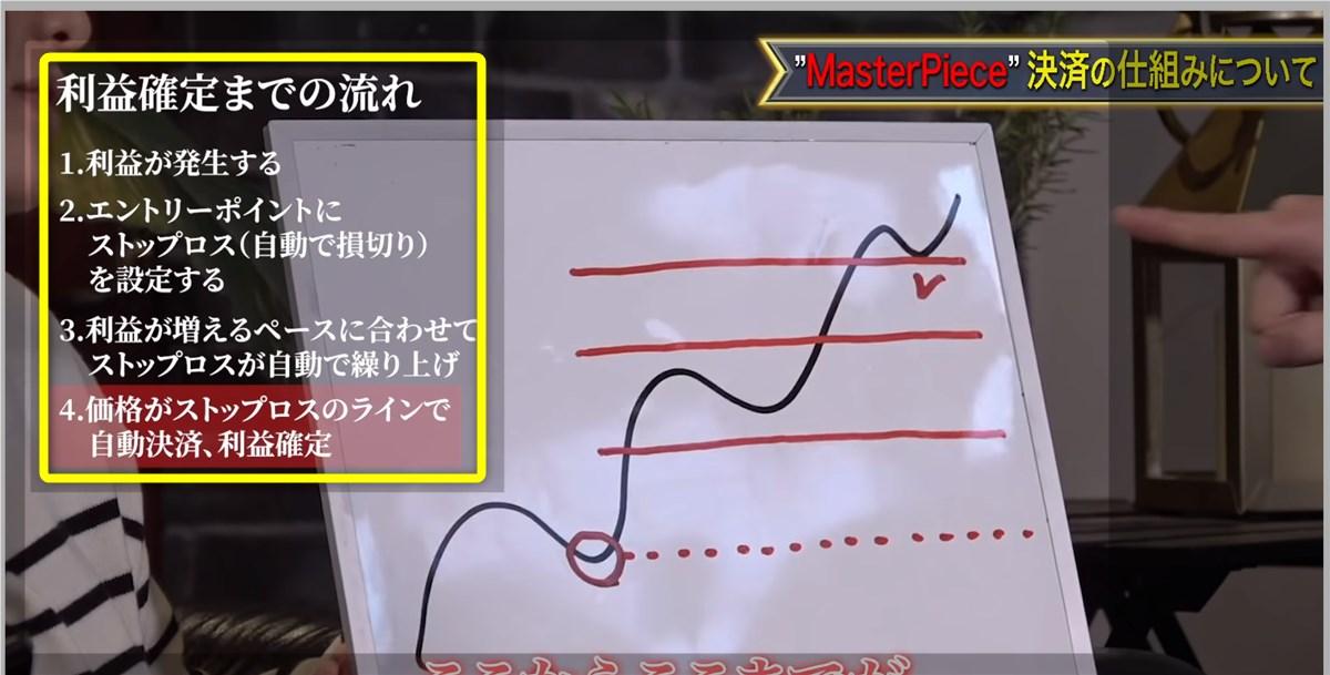 マスターピースFX:決済イメージ画像
