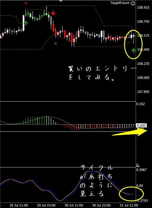 未来予知FX:ドル円その1
