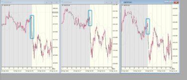 モンスタースキャルFX 直近3日分のトレード検証結果