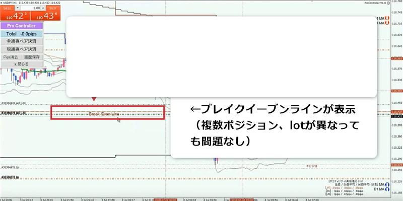 MT4 プロコントローラー改 ブレークイーブンライン自動表示機能