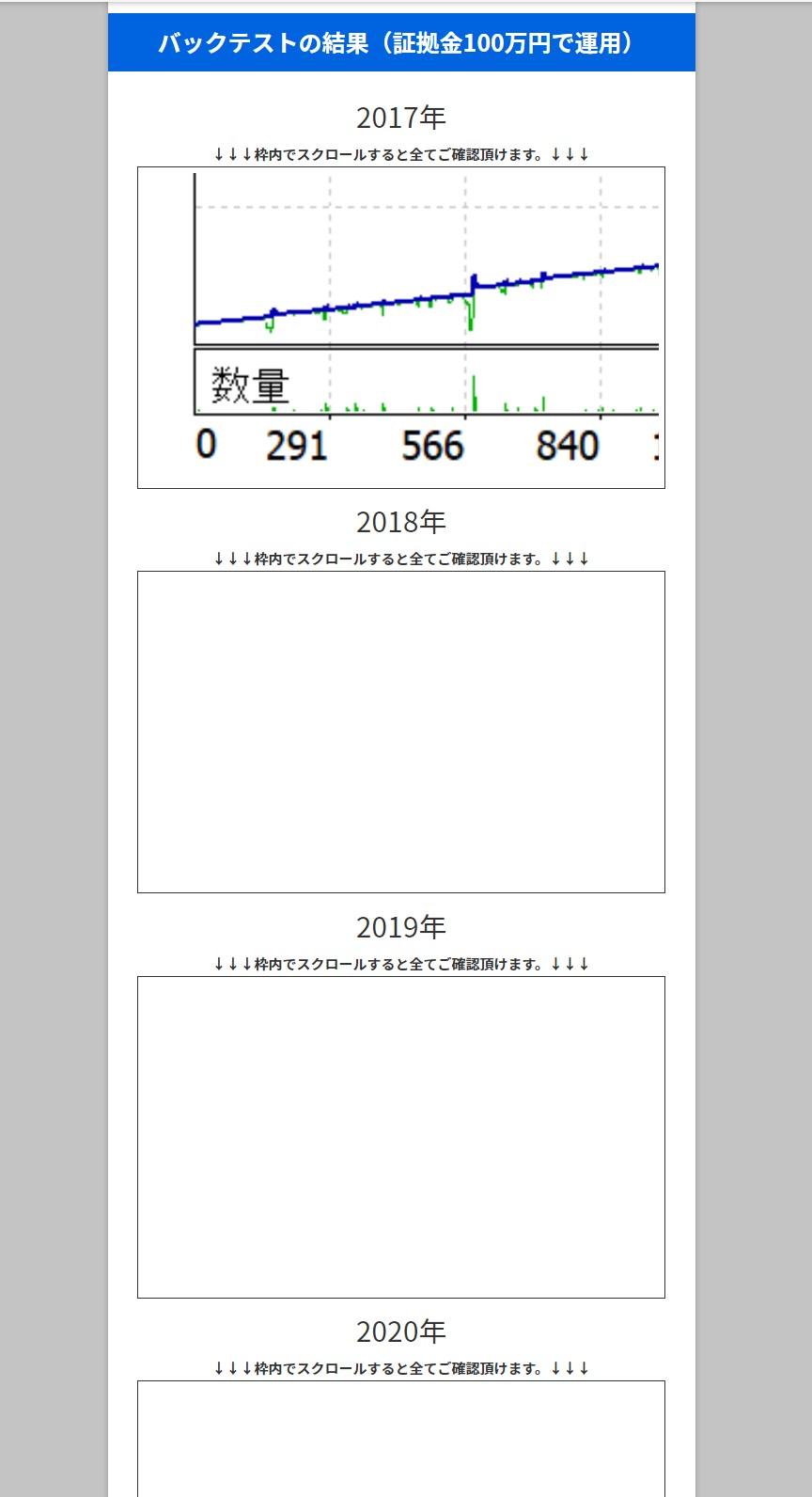 無双EA:バックテスト結果(2017年~2020年)