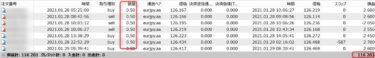 【+7.04%】タイムソリューションEA、無双EAの2021年実績(1月29日時点)