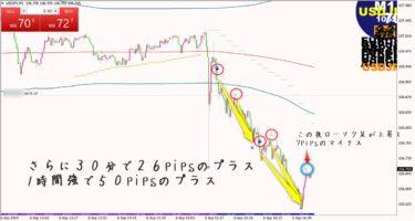 ネオ・スキャルピングFX:ドル円(9月7日)その3
