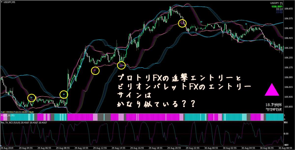 プロフェッショナルトリガーFX:ドル円8月30日