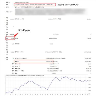ぷーさん式FXスキャルピング閃のEAベータ版の作成完了とテスト結果の紹介