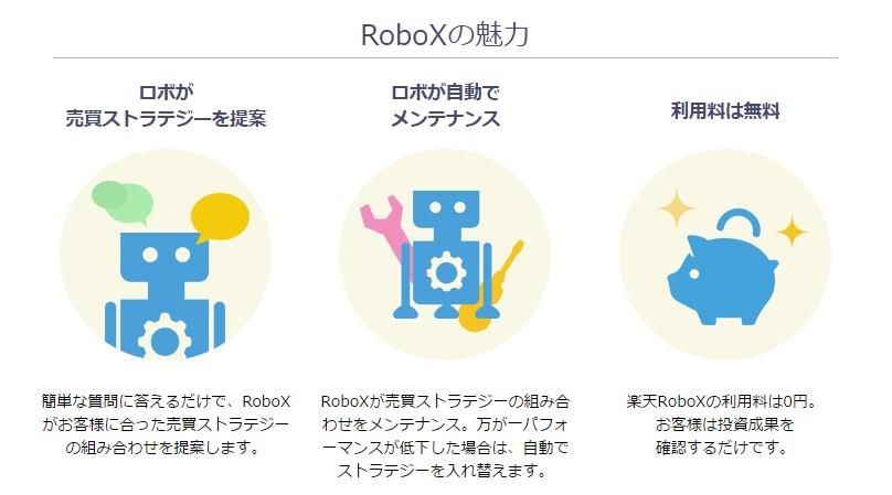 【なんか違う。。】FXのAI利用は「楽天RoboX」のオートストラテジー入替