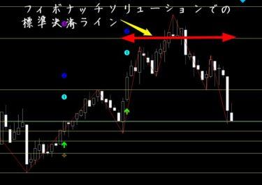 シグナルゼロ+フィボナッチソリューション:ドル円(1月2日)