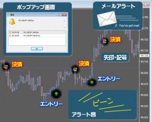 step1-chart