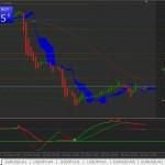 【THV V4】主流ツールで来週ユーロドルマーケット予想(12月19日以降)