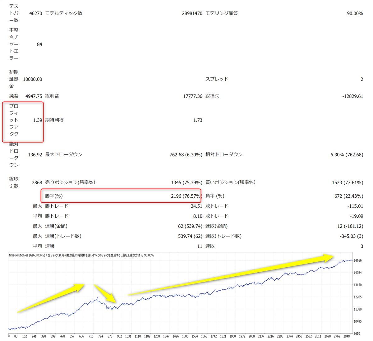 タイムソリューションEAバックテスト結果:GBPJPY(2020年1月-8月)