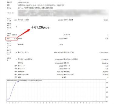 【残り2日(7/26まで)】トワイライトゾーンFX 最新トレード・EA事例