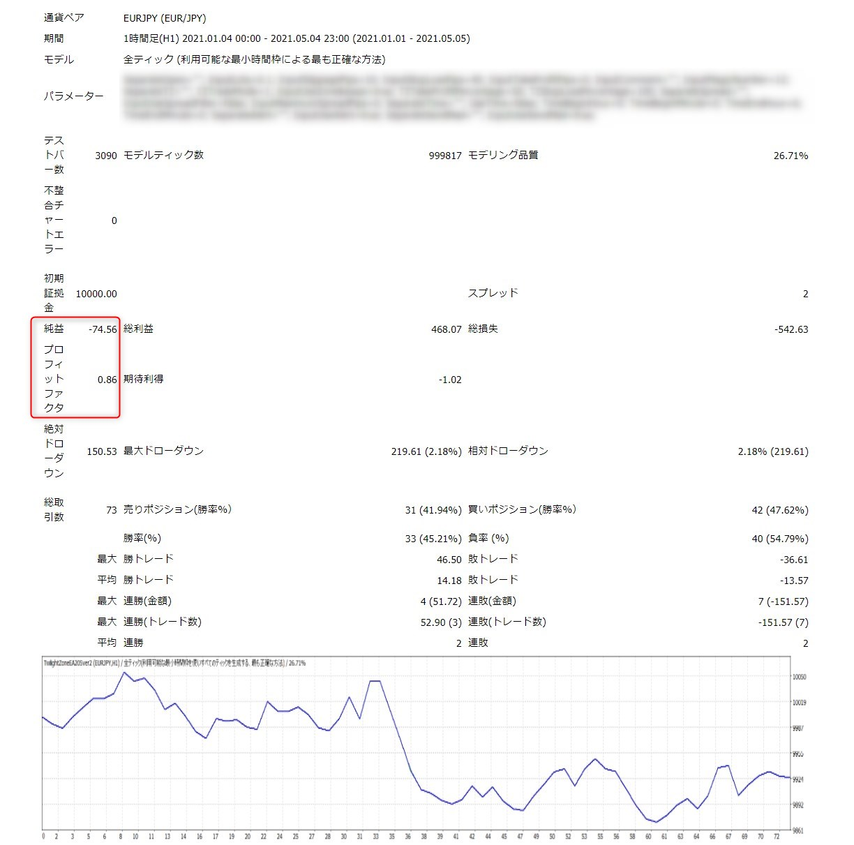 トワイライトゾーンEA:EURJPY1時間足