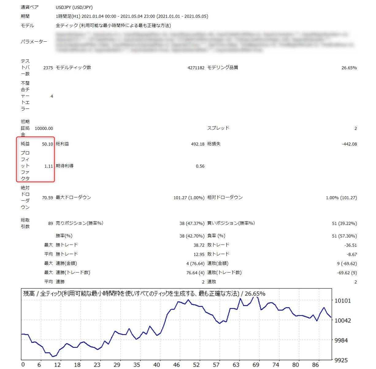 トワイライトゾーンEA:USDJPY1時間足