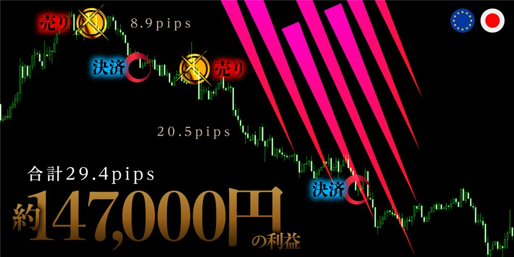 超秒速スキャルFX・トレード画像その2(販売ページから引用)